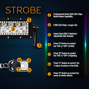 Strobing LED Light Bar with Wireless Remote