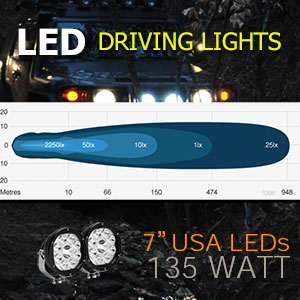 LED Spot Light 7 Inch 135 Watt Illumination