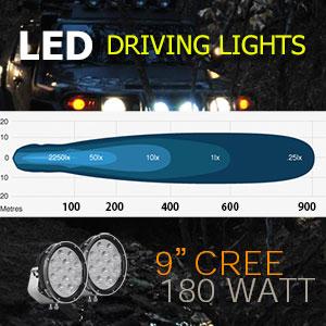 LED Spot Lights 9 Inch 180 Watt Dimensions Illumination