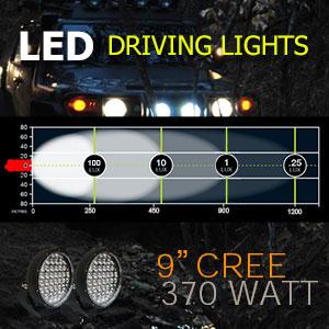 LED Driving Lights 9 Inch 370 Watt CREE Illumination