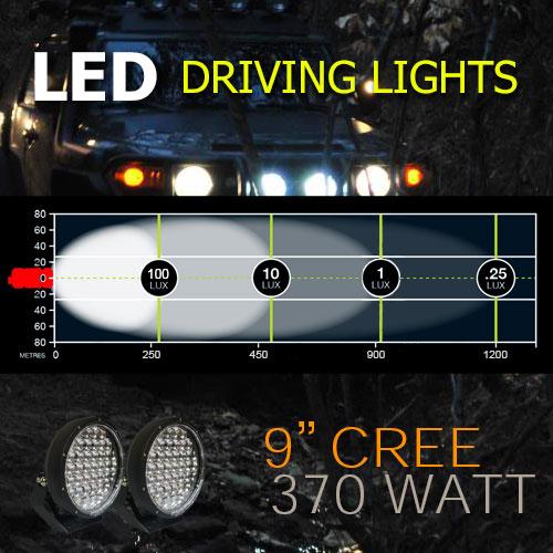 LED Driving Lights 9 Inch 370 Watt Illumination Thumb