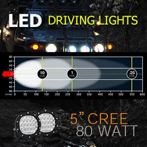 LED Driving Light 5 Inch 80 Watt Professional Grade Illumination