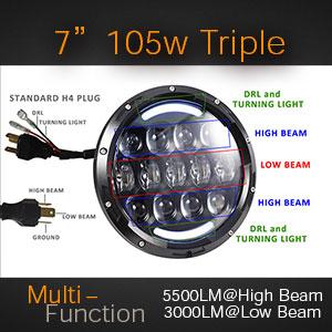Multi-Functional LED Headlight