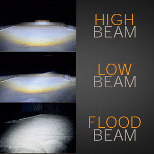 5 Inch 35w LED Driving Light Illumination on High, Low, and Flood Beam